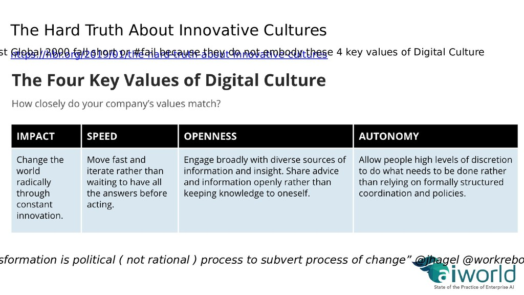The Hard Truth About Innovative Cultures https:...