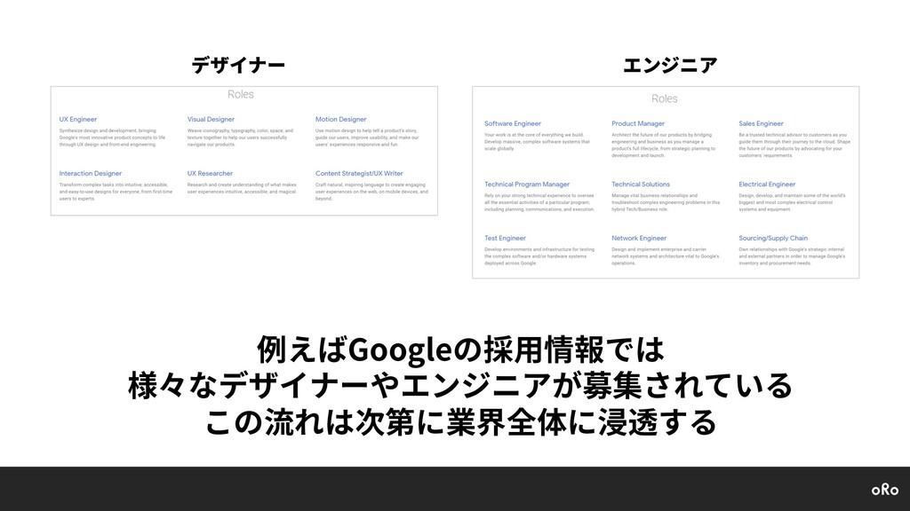 例えばGoogleの採⽤情報では 様々なデザイナーやエンジニアが募集されている この流れは次第...