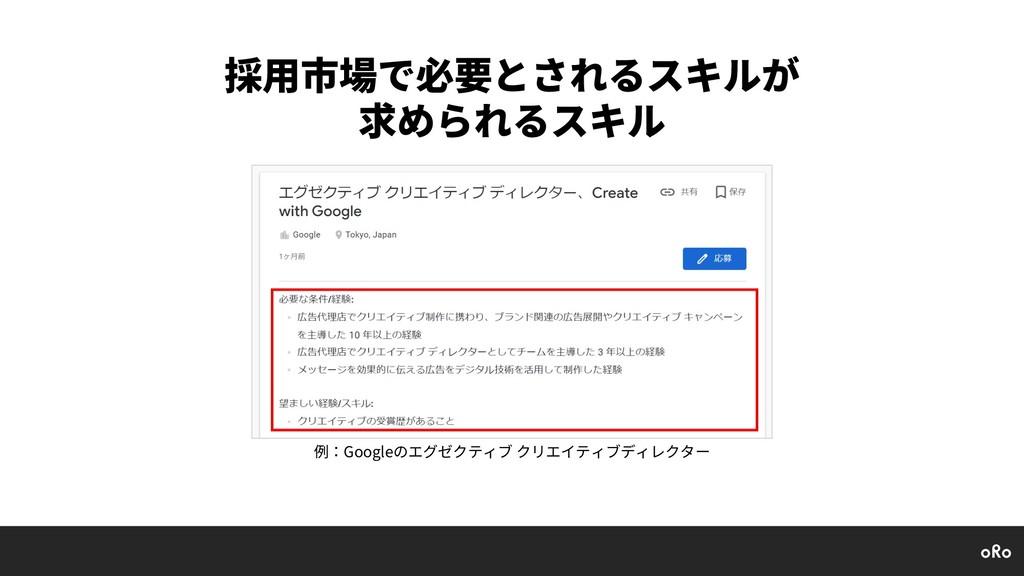 採⽤市場で必要とされるスキルが 求められるスキル 例:Googleのエグゼクティブ クリエイテ...