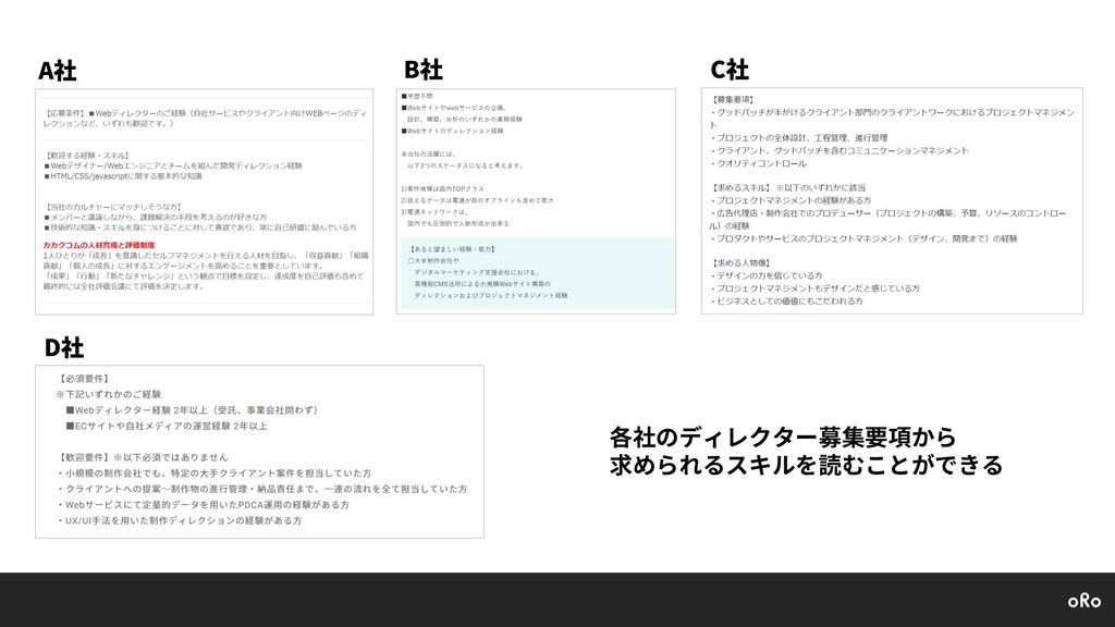 A社 D社 B社 C社 各社のディレクター募集要項から 求められるスキルを読むことができる