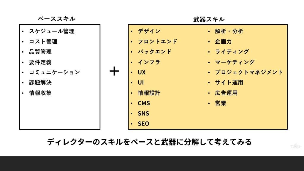 • スケジュール管理 • コスト管理 • 品質管理 • 要件定義 • コミュニケーション • ...