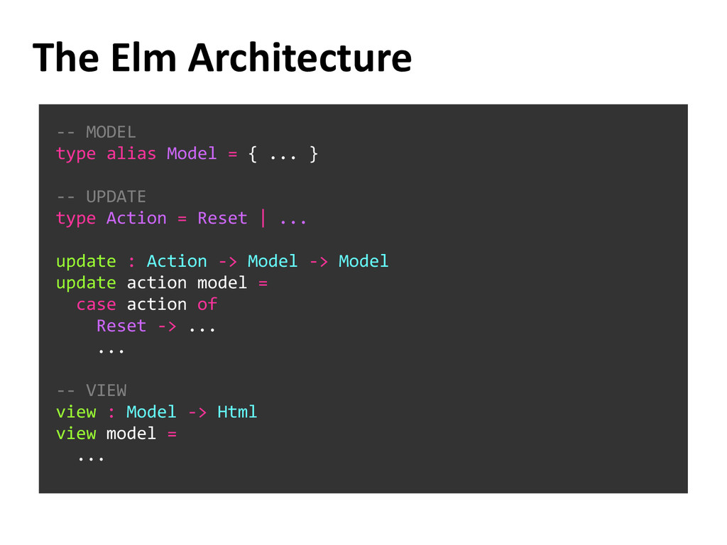 The Elm Architecture -- MODEL type alias Model ...