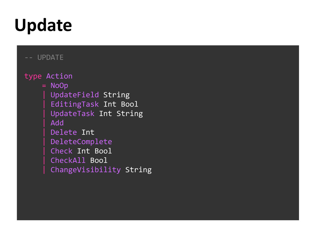 Update -- UPDATE type Action = NoOp | UpdateFie...