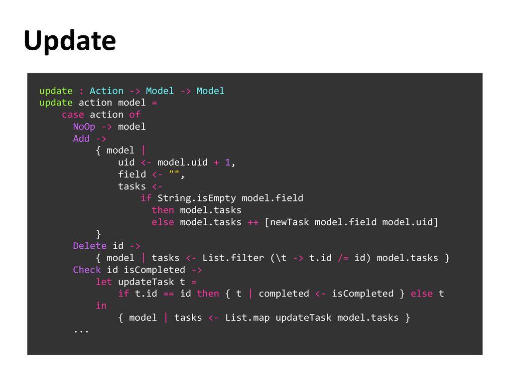 Update update : Action -> Model -> Model update...