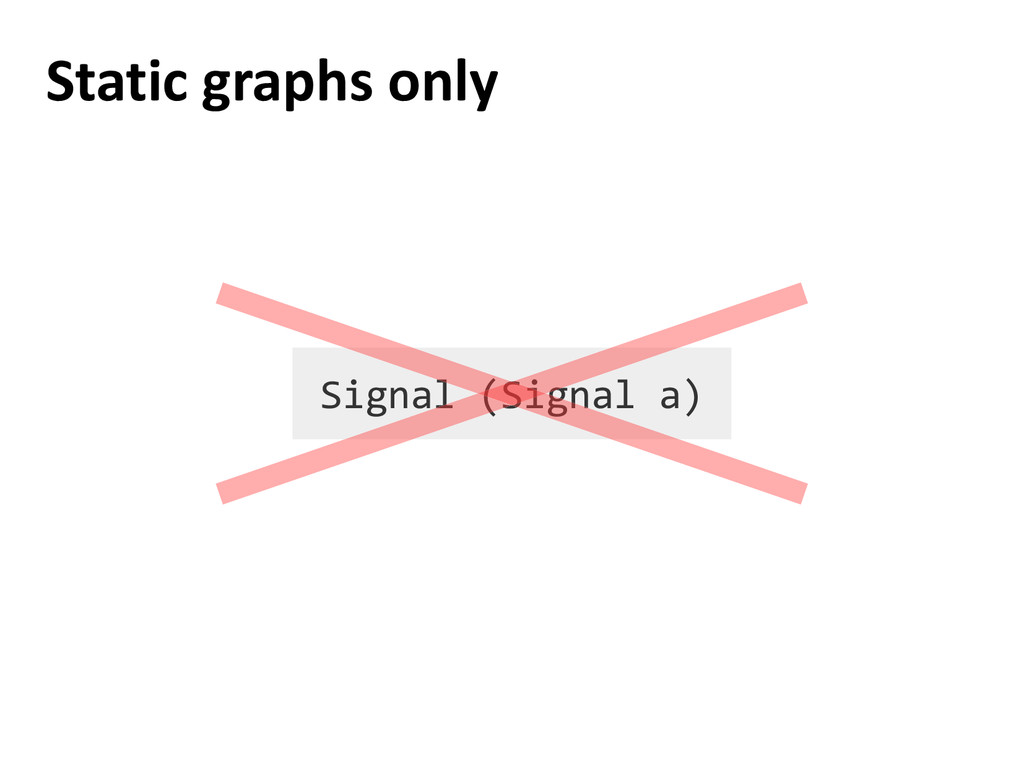 Static graphs only Signal (Signal a)