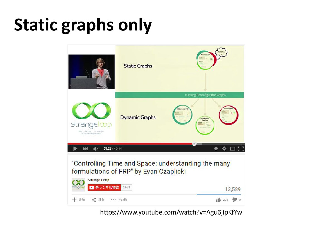 Static graphs only https://www.youtube.com/watc...