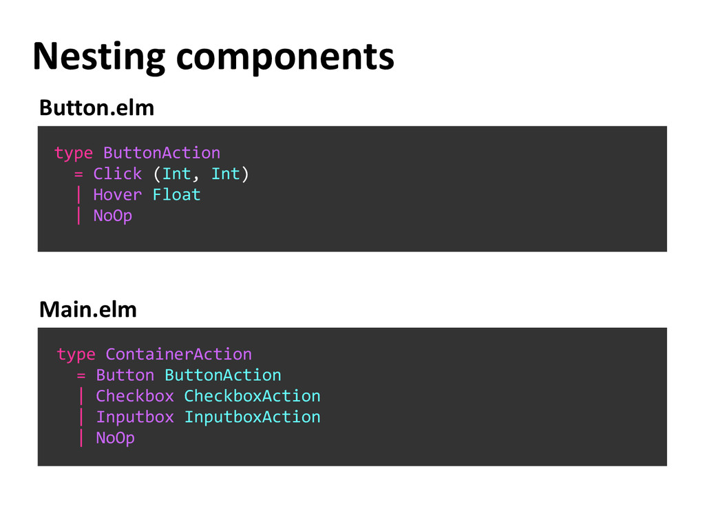 Nesting components type ButtonAction = Click (I...