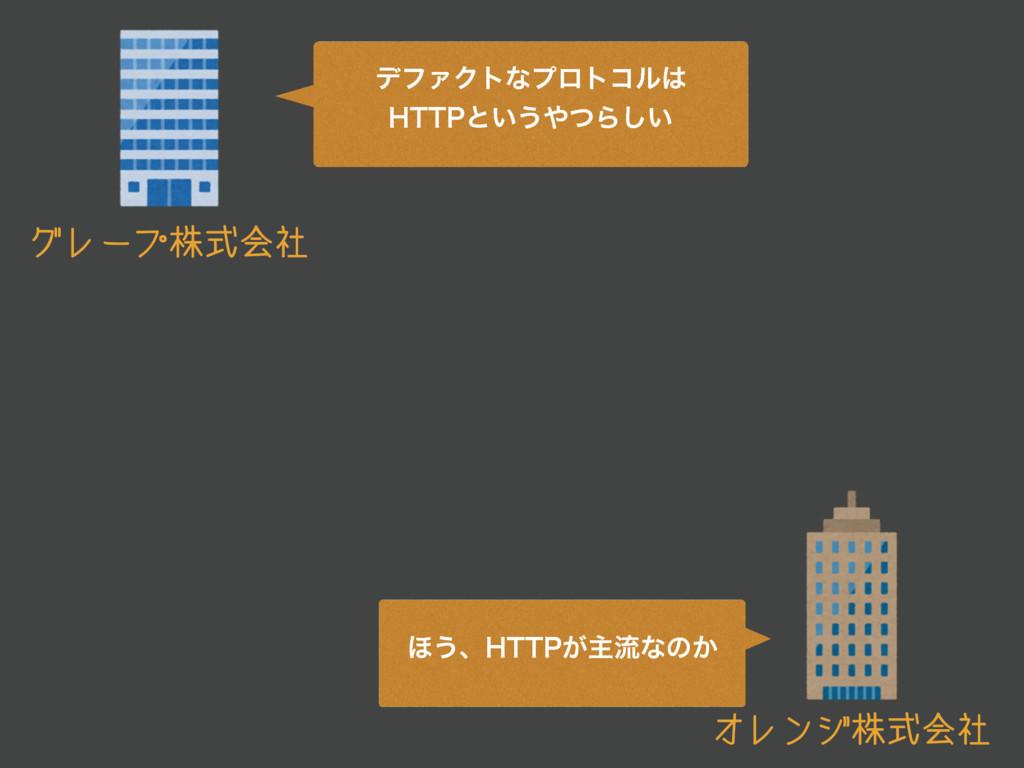 グレープ株式会社 σϑΝΫτͳϓϩτίϧ )551ͱ͍͏ͭΒ͍͠ オレンジ株式会社 ΄͏...