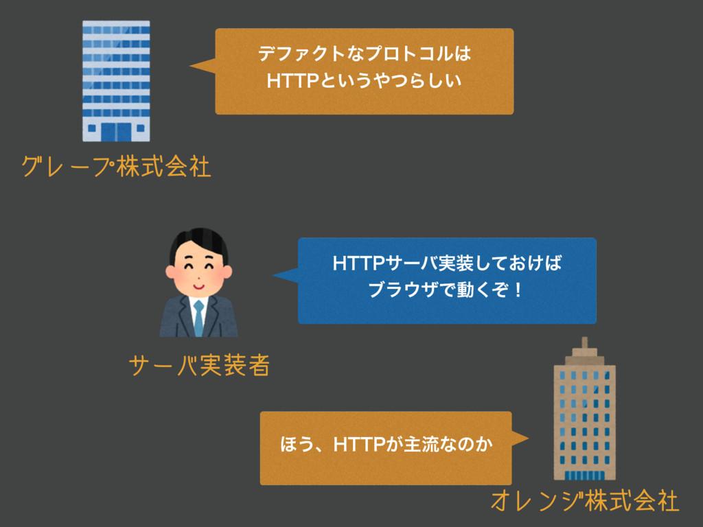 グレープ株式会社 オレンジ株式会社 サーバ実装者 )551αʔό࣮͓͚ͯ͠ ϒϥβͰಈ...