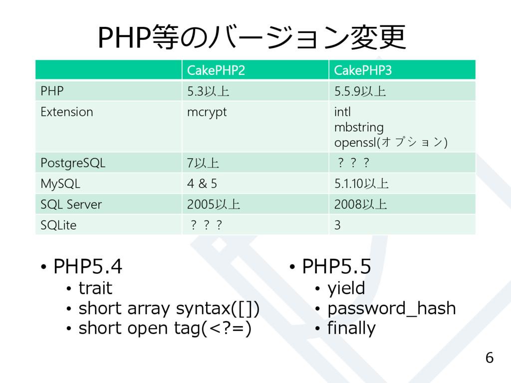 PHP等のバージョン変更 CakePHP2 CakePHP3 PHP 5.3以上 5.5.9以...