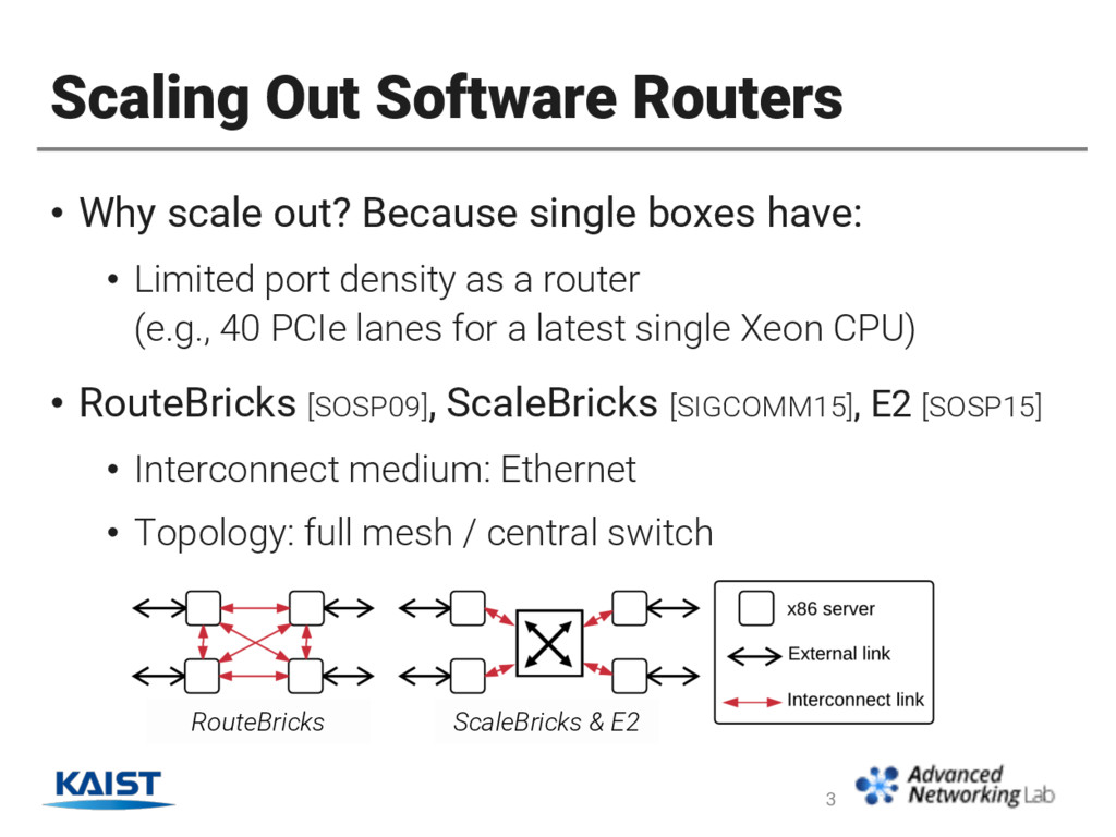 Scaling Out Software Routers • Why scale out? B...