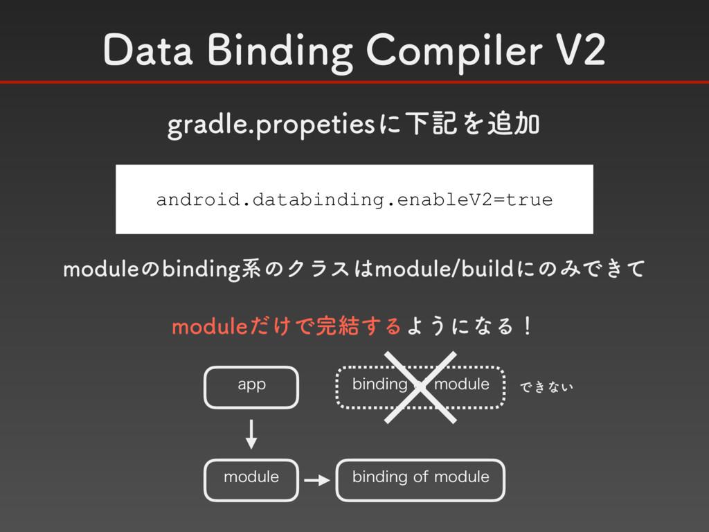%BUB#JOEJOH$PNQJMFS7 android.databinding.en...