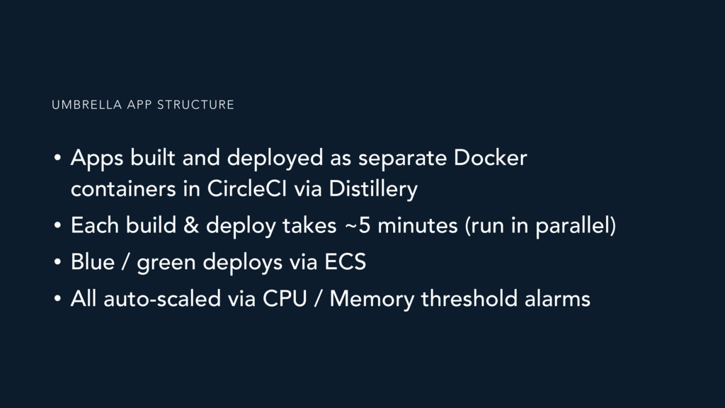 • Apps built and deployed as separate Docker co...