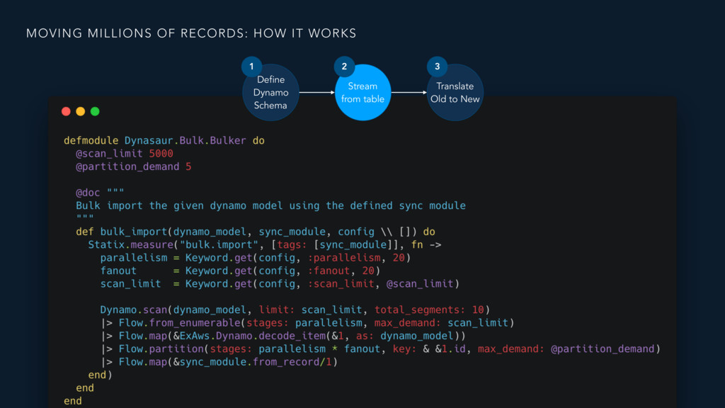 MOVING MILLIONS OF RECORDS: HOW IT WORKS Define...