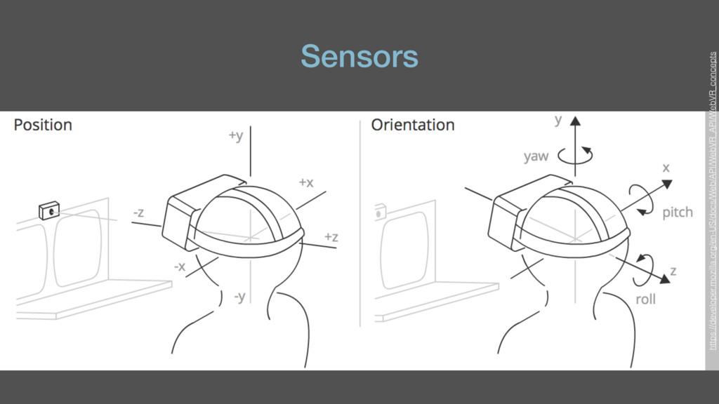 Sensors https://developer.mozilla.org/en-US/doc...