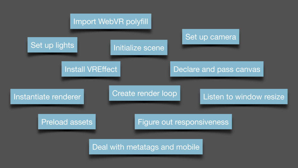 Import WebVR polyfill Set up camera Initialize s...