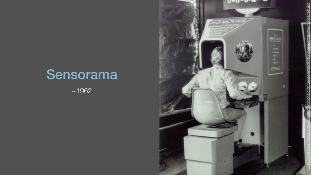 Sensorama ~1962 https://upload.wikimedia.org/wi...