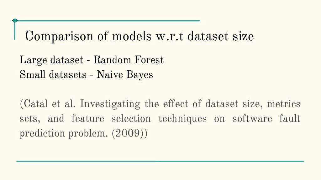 Large dataset - Random Forest Small datasets - ...