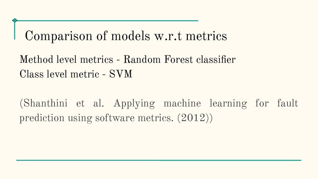 Method level metrics - Random Forest classifier ...
