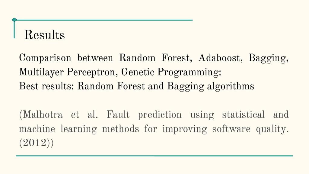 Comparison between Random Forest, Adaboost, Bag...