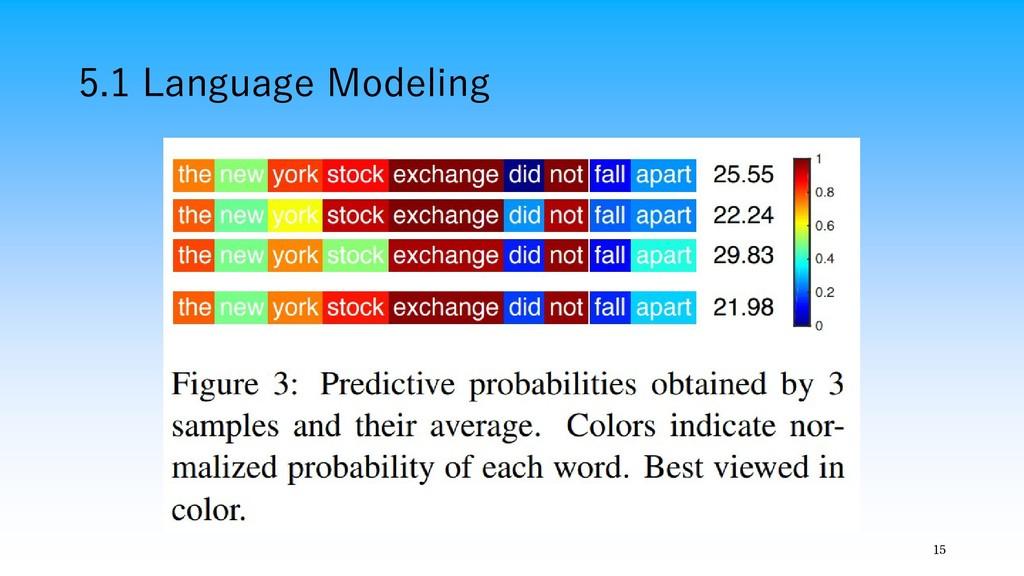 5.1 Language Modeling 15