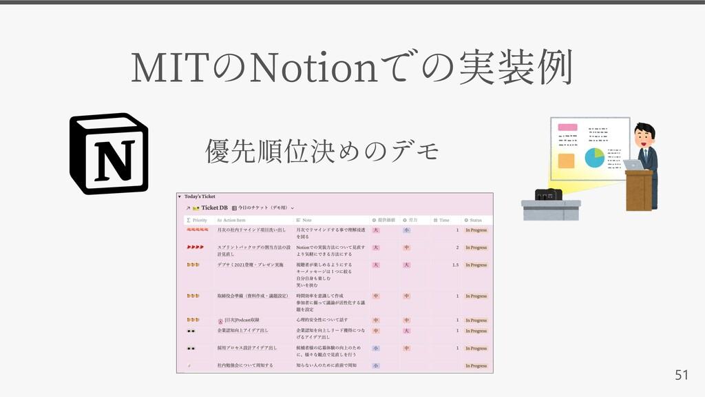 51 MIT Notion