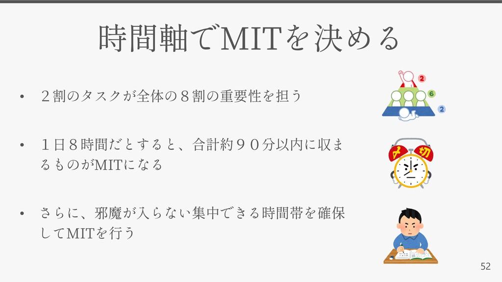 52 MIT • • MIT • MIT