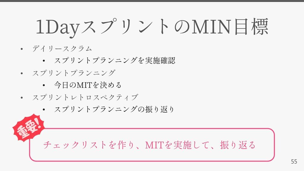 55 1Day MIN • • • • MIT • • MIT