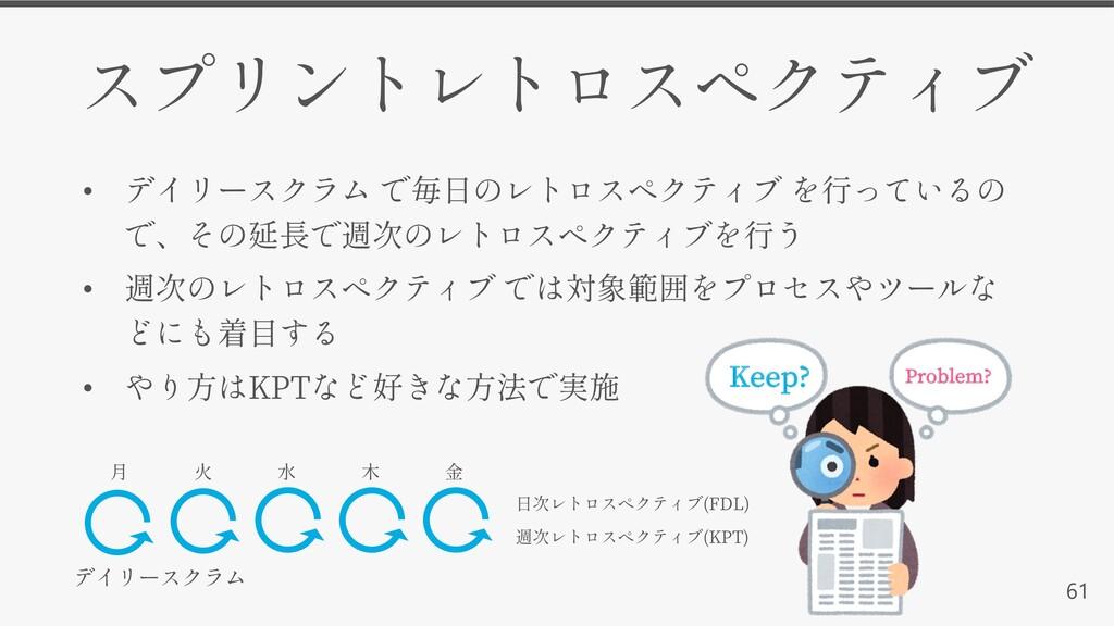61 • • • KPT (FDL) (KPT) Keep? Problem?