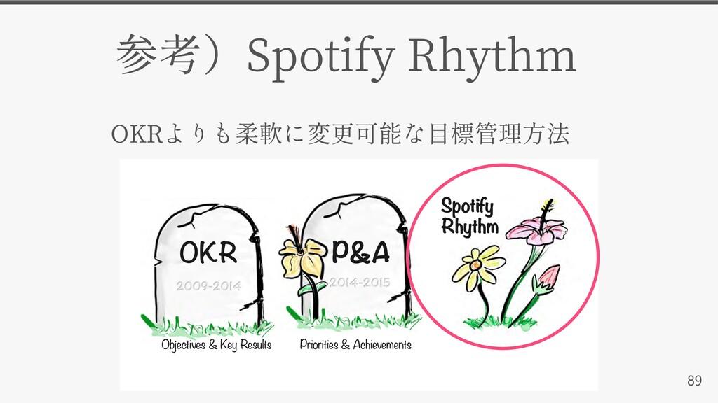 89 Spotify Rhythm OKR