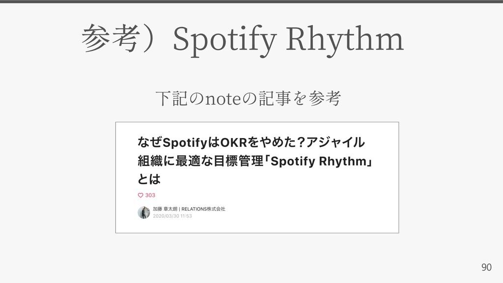 90 Spotify Rhythm note