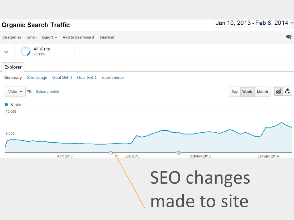 • Google search result example here SEO changes...
