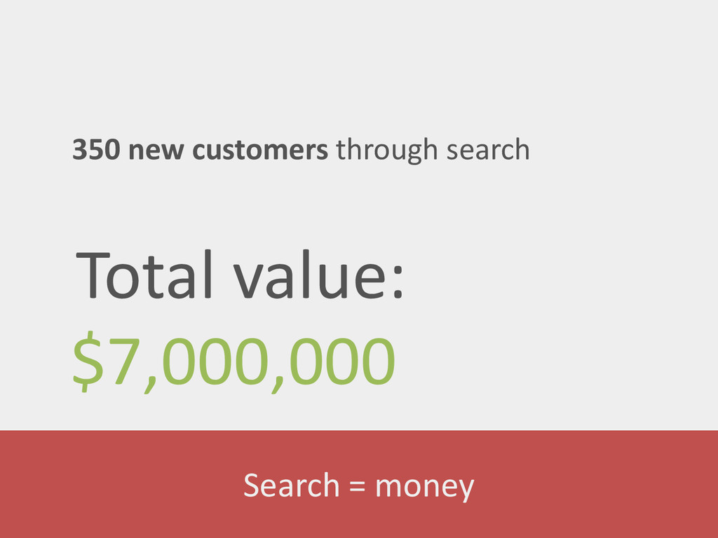 350 new customers through search Total value: $...