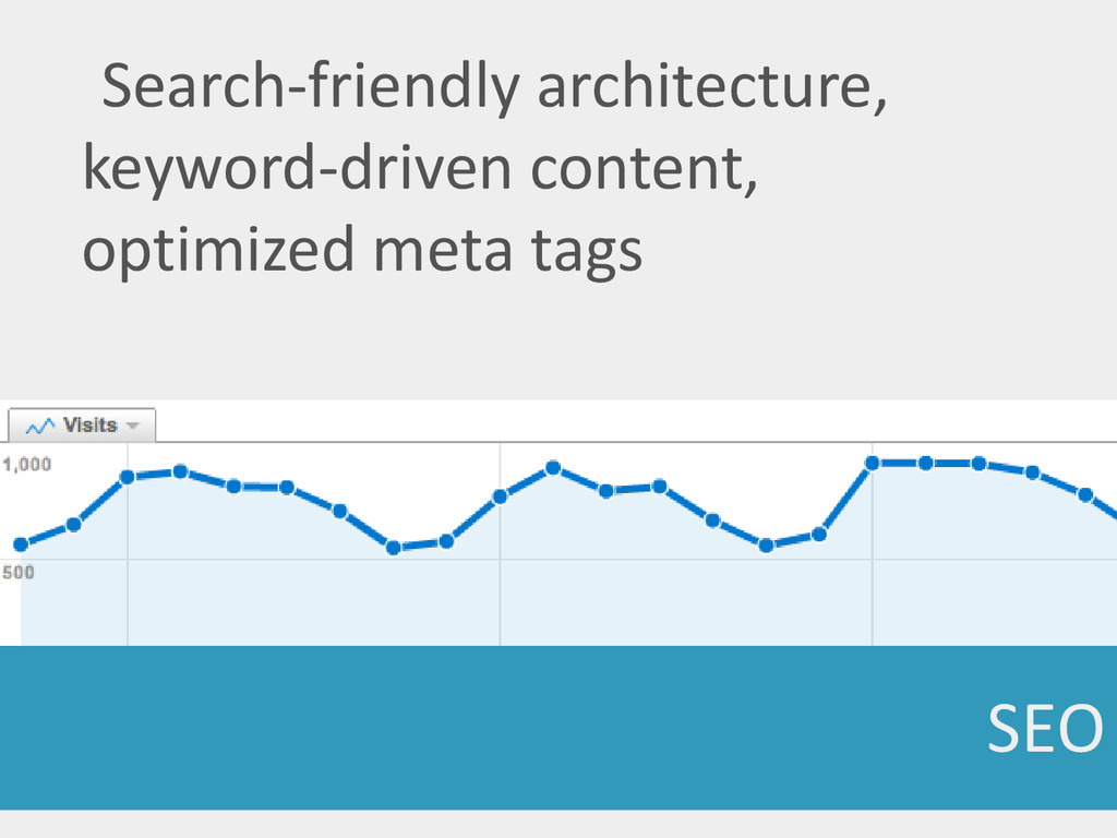Search-friendly architecture, keyword-driven co...