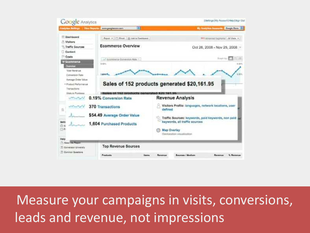 Measure your campaigns in visits, conversions, ...