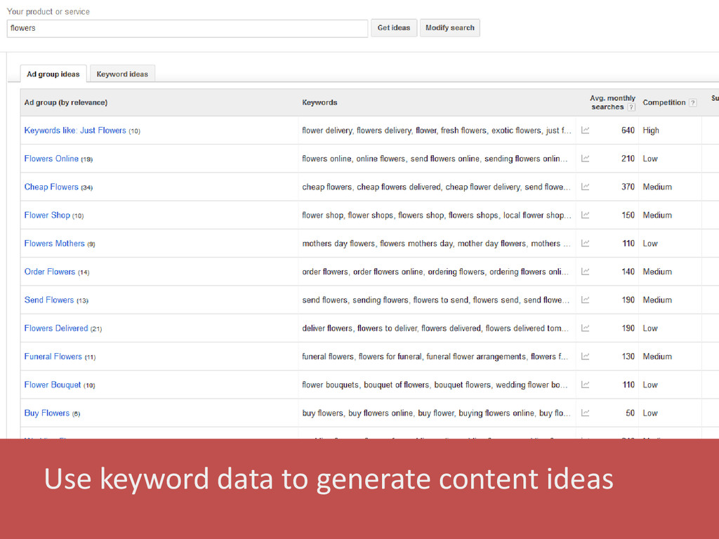 Use keyword data to generate content ideas