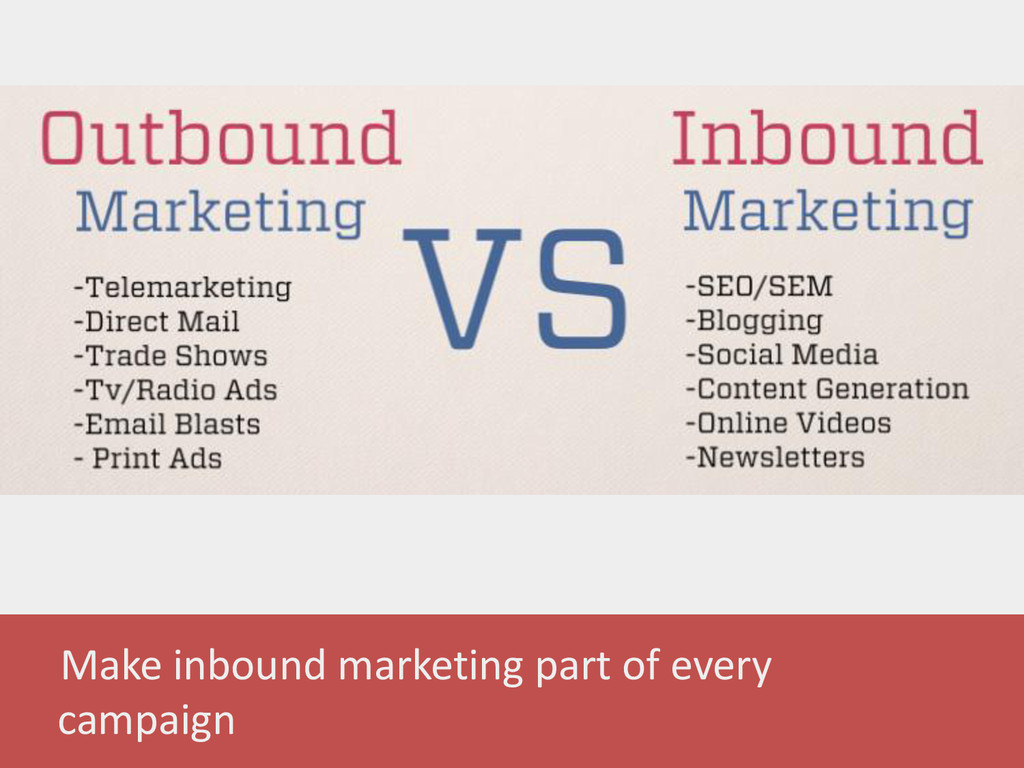 Make inbound marketing part of every campaign