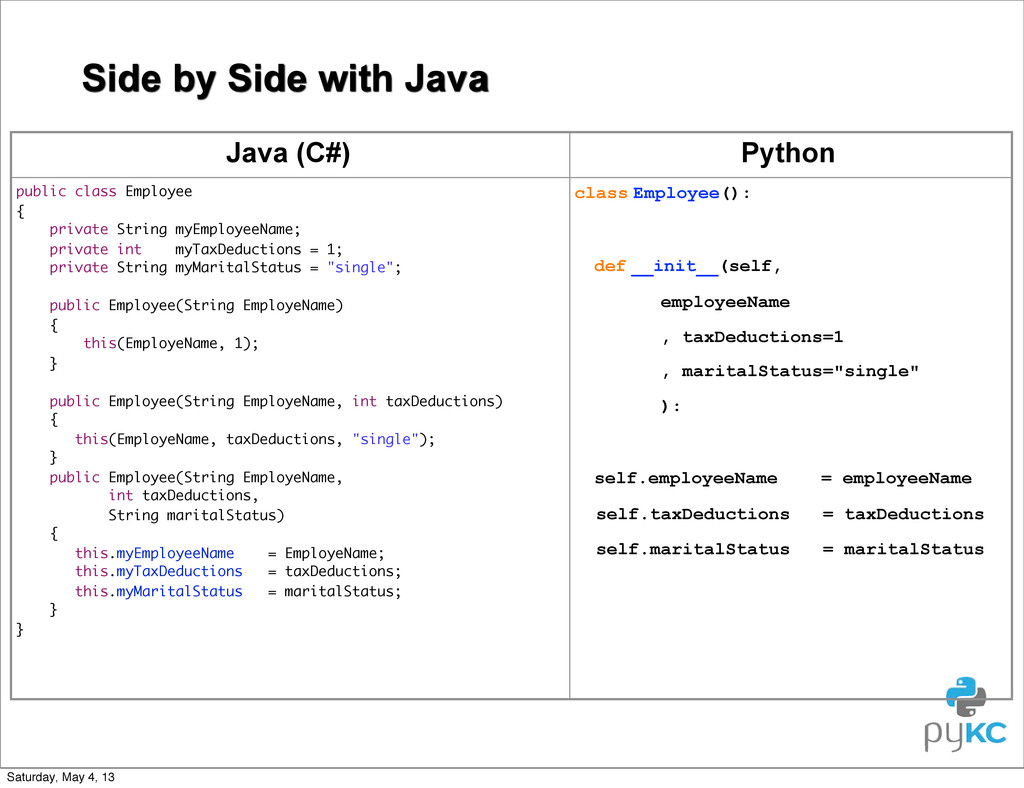 Side by Side with Java Java (C#) Python public ...