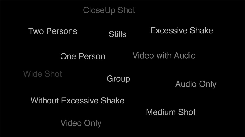 Audio Only Stills Video Only Video with Audio G...