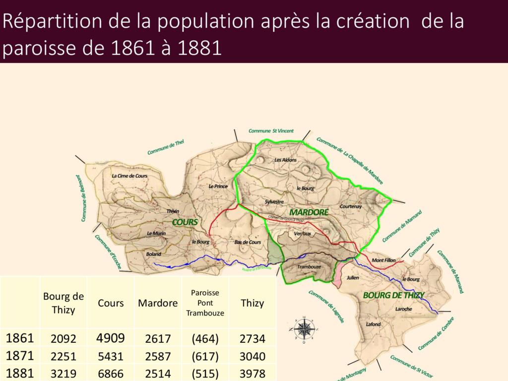 Répartition de la population après la création ...