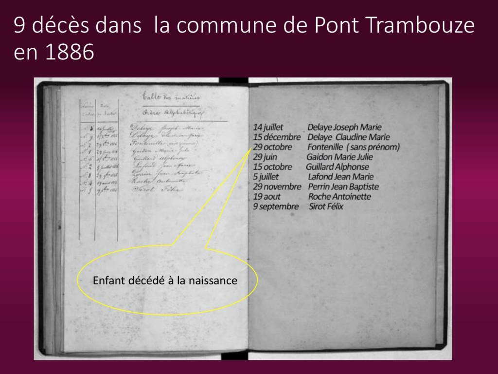 9 décès dans la commune de Pont Trambouze en 18...