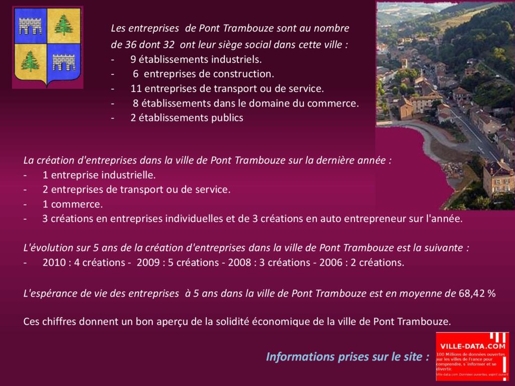 La création d'entreprises dans la ville de Pont...
