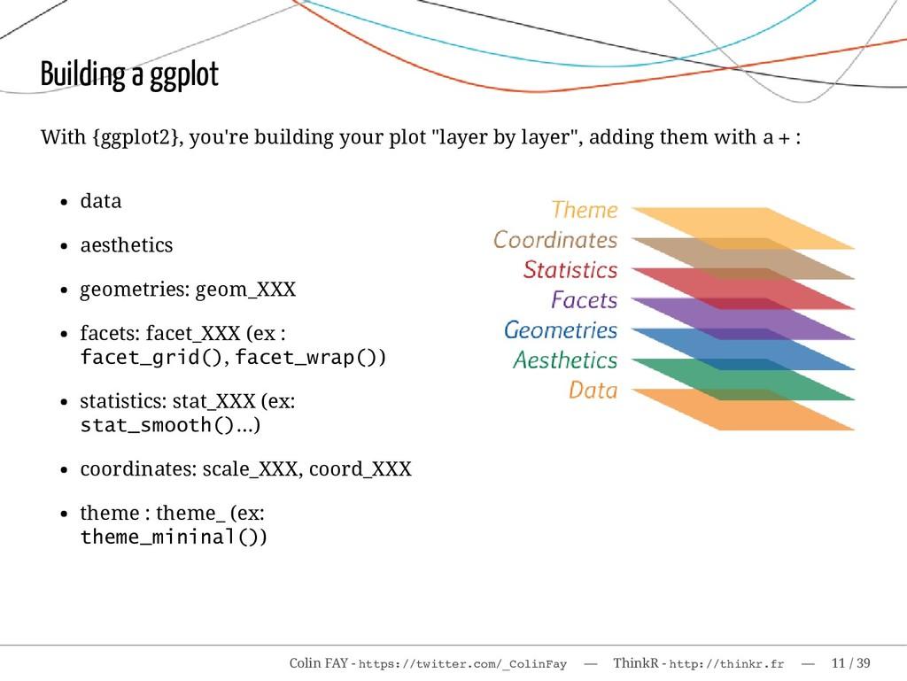 data aesthetics geometries: geom_XXX facets: fa...