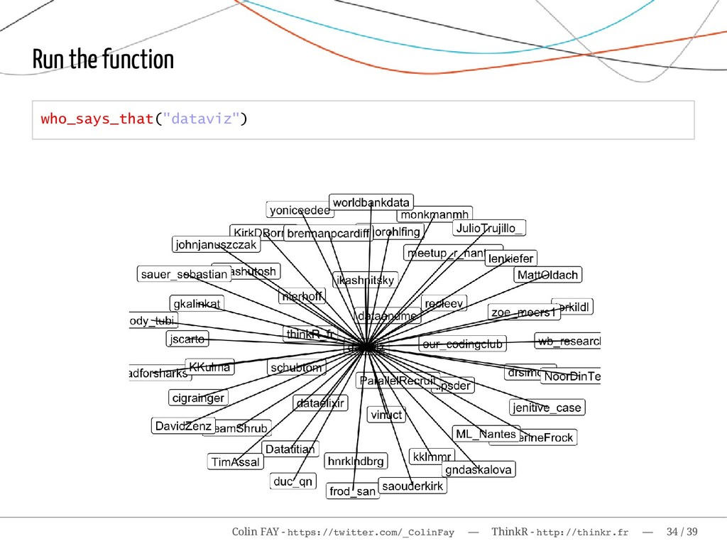 """Run the function who_says_that(""""dataviz"""") Colin..."""