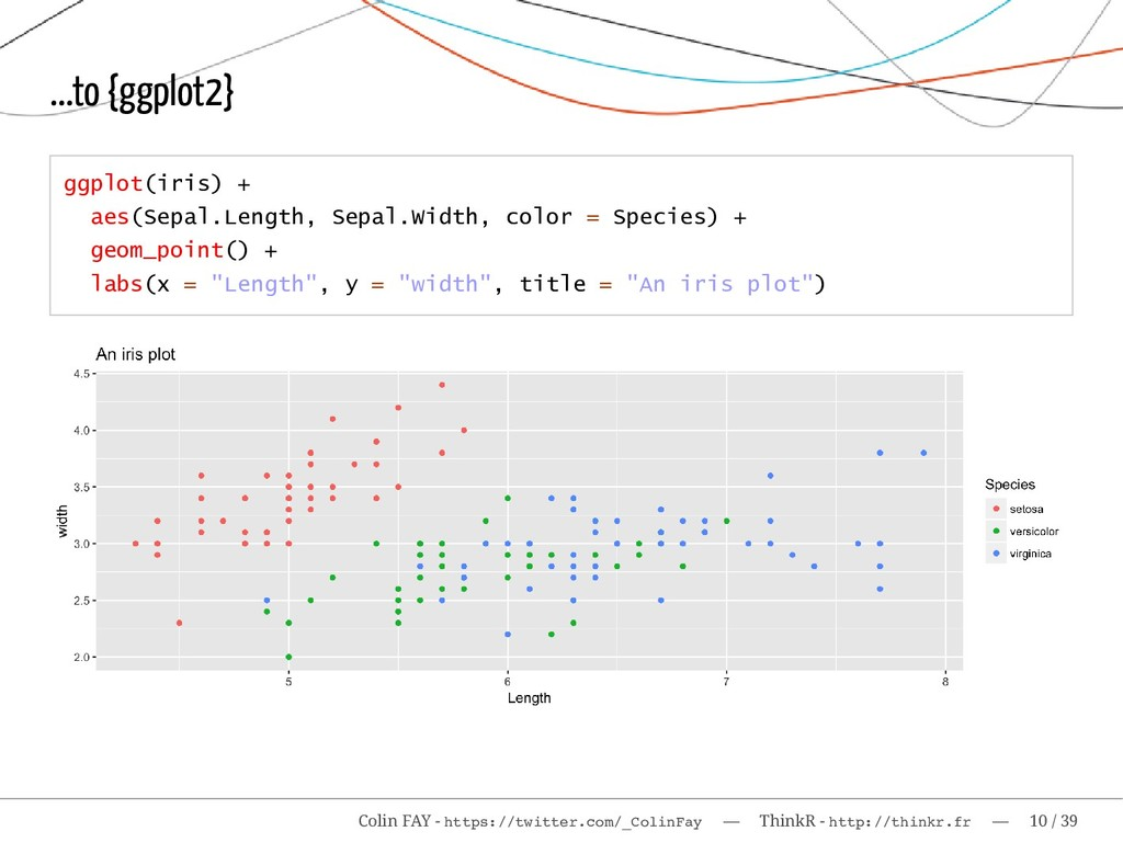 ...to {ggplot2} ggplot(iris) + aes(Sepal.Length...