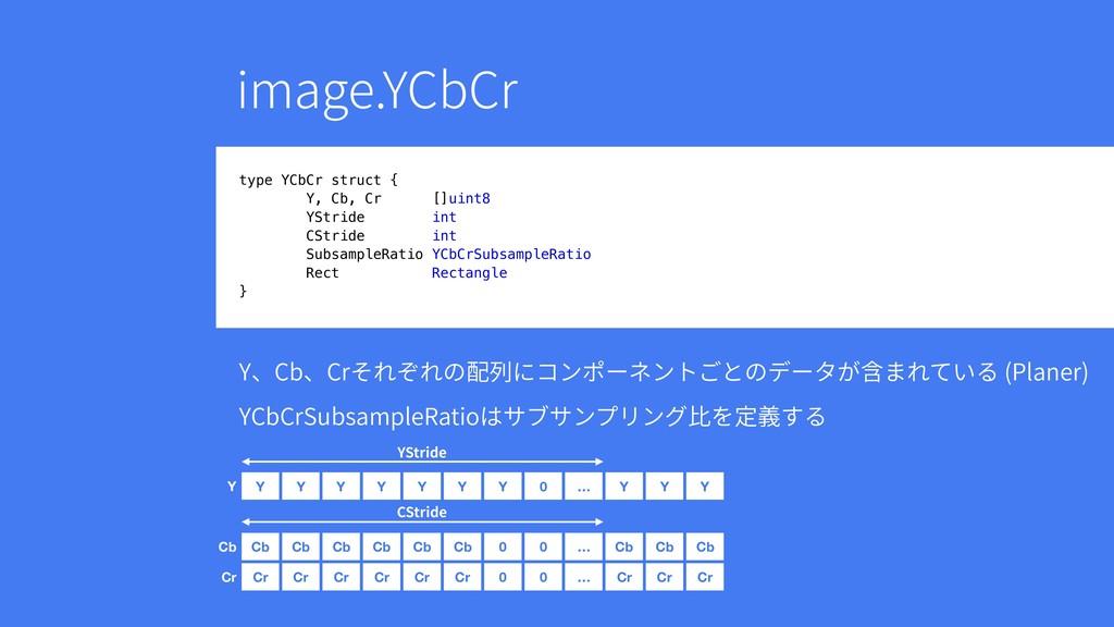 JNBHF:$C$S type YCbCr struct { Y, Cb, Cr []uin...