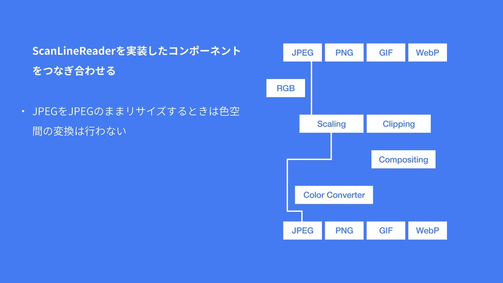 JPEG PNG GIF WebP RGB Compositing Scaling Clipp...