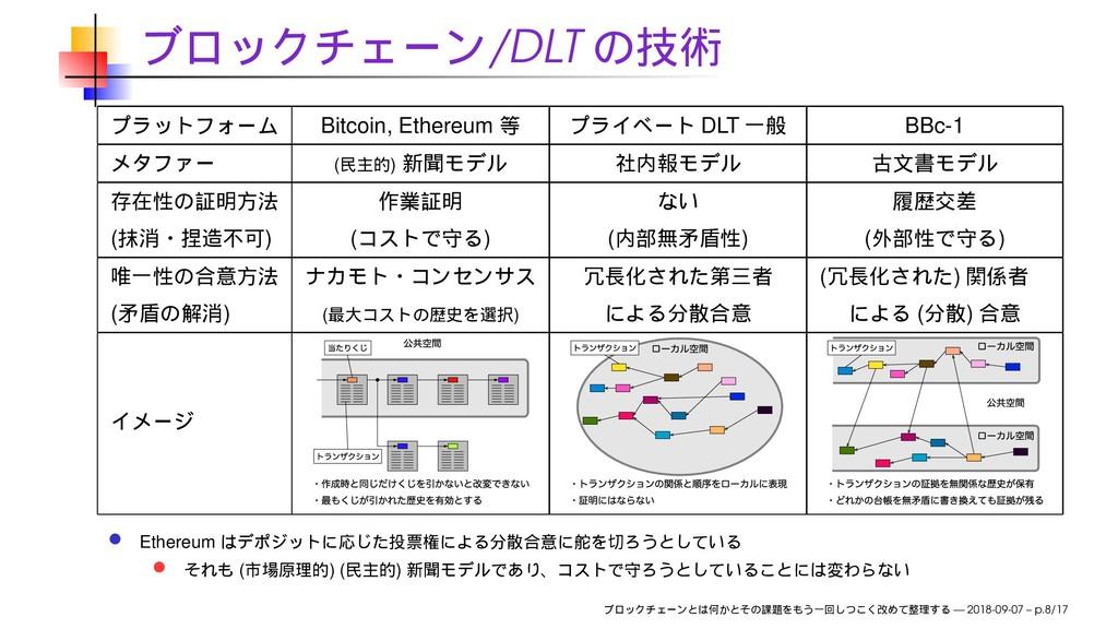 /DLT Bitcoin, Ethereum DLT BBc-1 ( ) ( ) ( ) ( ...