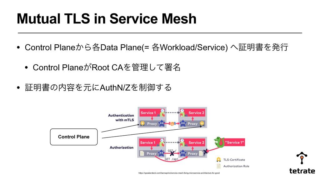 Mutual TLS in Service Mesh • Control Plane͔Β֤Da...