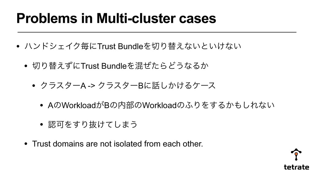 Problems in Multi-cluster cases • ϋϯυγΣΠΫຖʹTrus...